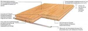 madera maciza tarima interior